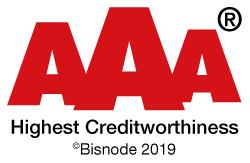 Creditworthiness